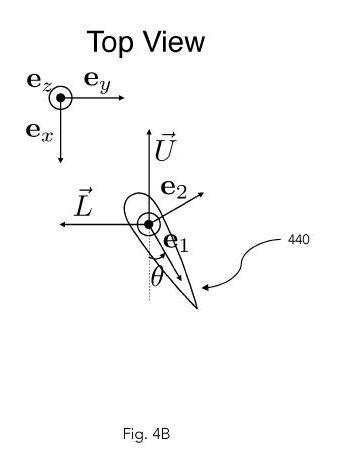 Gabriel Bousquet Et Al Hydrofoil Articles Patent