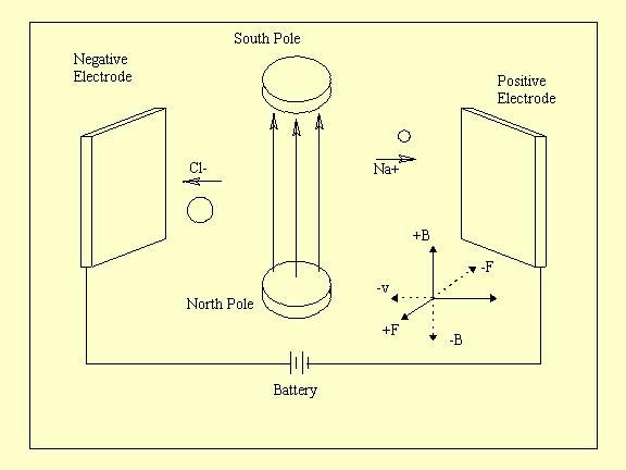 Jet propulsion research paper