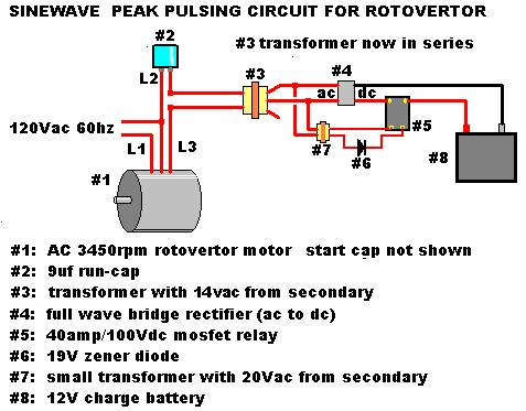 Hector P. TORRES Rotoverter on motor guide, motor diagram, motor construction, motor block, motor layout, motor alignment, motor engine, motor chart, motor relay, simple magnetic overunity toy, perpetual motion, motor output, motor data sheet, voodoo science, motionless electromagnetic generator, motor connection, motor wiring, motor power, motor model, motor board, motor parts, motor battery, motor electrical, motor capacitor,